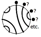 Figure 1: Shifting the Center