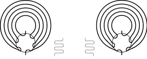 Abbildung 2: die beiden Figuren