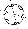 Abbildung 3: Symmetrie