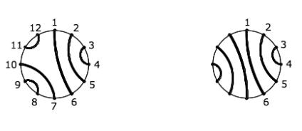 Abbildung 2: Die Keimstruktur von Rockcliffe Marsh