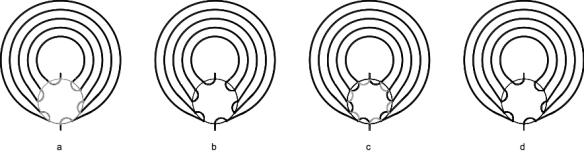 Illustration 4: rotation steps