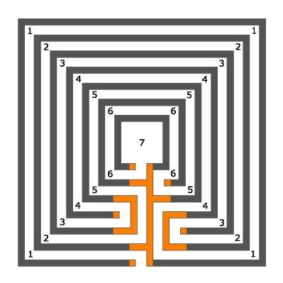 Das 6-gängige Labyrinth mit Grundmuster
