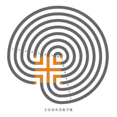 Schneckenhauslabyrinth aus dem Grundmuster