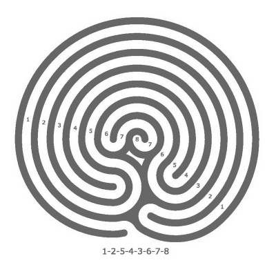 The Snail Shell Labyrinth made from the path sequence