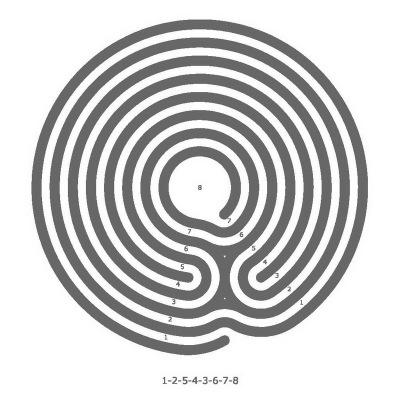Knidos Schneckenhauslabyrinth mit 2 Achsquerungen