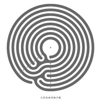 Knidos Schneckenhauslabyrinth mit 2 Achsquerungen im Mittelteil