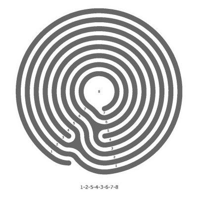 Knidos Schneckenhauslabyrinth mit 4 Achsquerungen