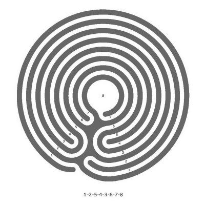 Knidos Labyrinth Typ 1254 3678