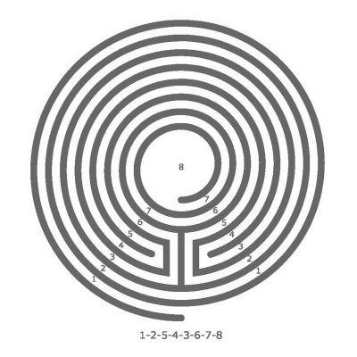 Schneckenhauslabyrinth mit Achsquerungen am Anfang und am Ende