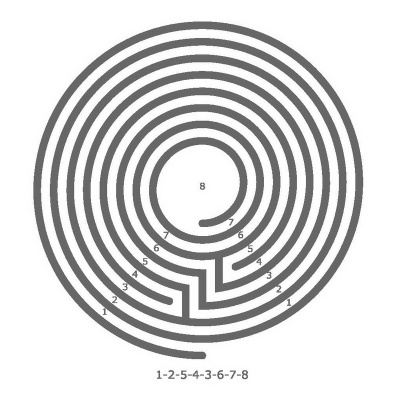 The Snail Shell Labyrinth with crossings of the axis in the middle section