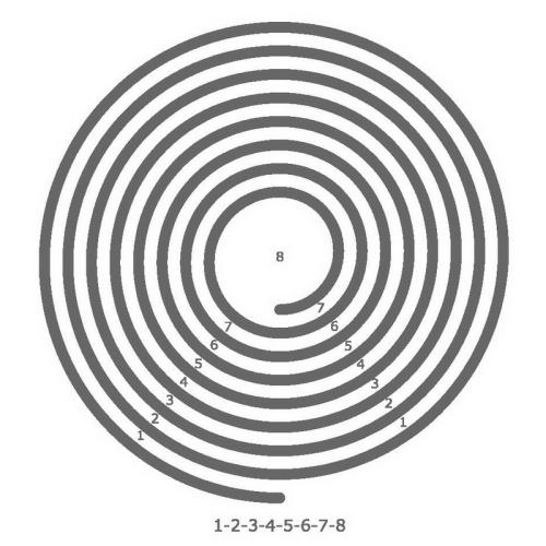 A circular spiral