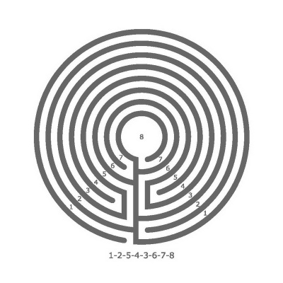 The Snail Shell Labyrinth without crossing the axis