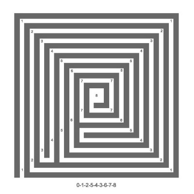 The Snail Shell Labyrinth with 2 turning points