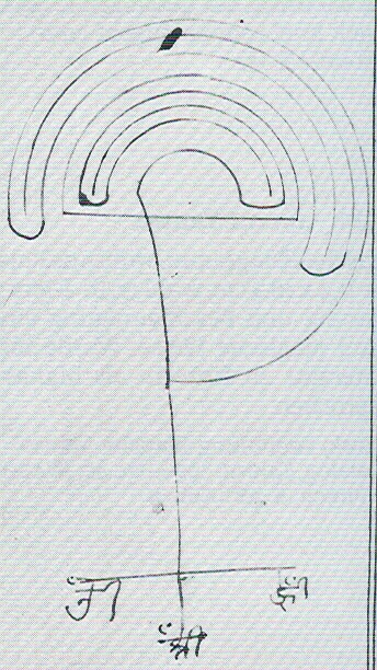 variants of the cretan labyrinth
