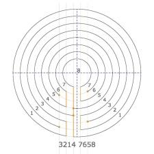 Typ 3214 7658