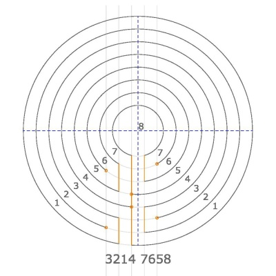 The circular classical 7 circuit labyrinth (path sequence 3-2-1-4-7-6-5-8)