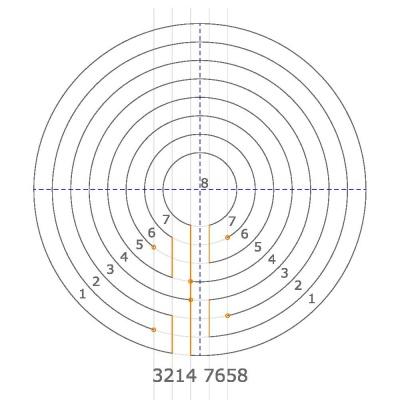 Das kreisrunde kretische Labyrinth (Wegfolge 3-2-1-4-7-6-5-8)