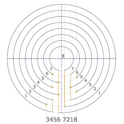 Type 3456 7218