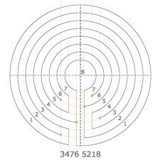 Typ 3476 5218