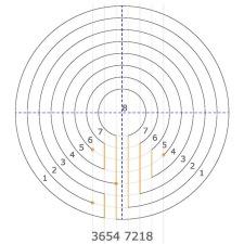 Type 3654 7218