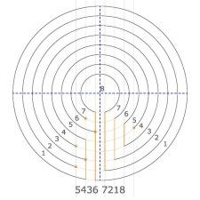 Type 5436 7218