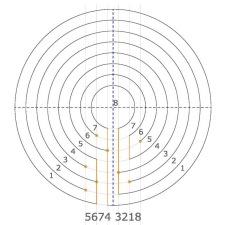 Typ 5674 3218
