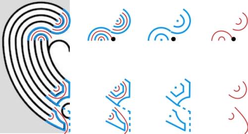 Abbildung 2. Halbherz Labyrinth