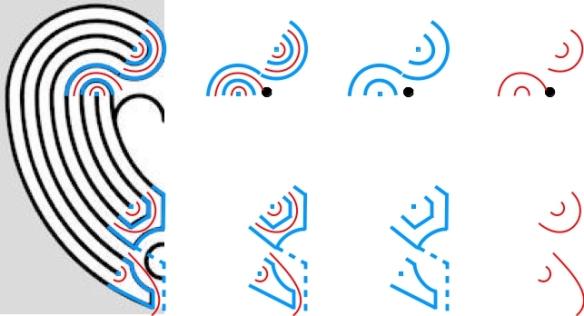 Figure 2. Half-heart Labyrinth