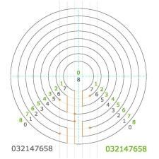Typ 032147658