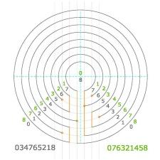 Typ 034765218
