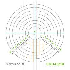 Typ 036547218
