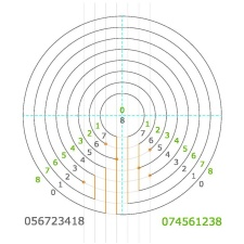 Typ 056723418
