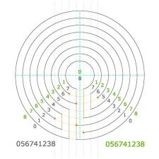 Typ 056741238