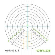 Typ 056743218