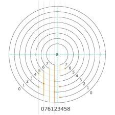 Typ 076123458