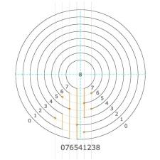 Typ 076541238
