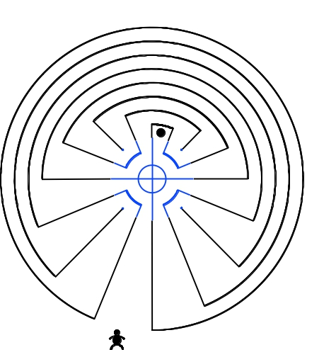 Labyrinth without Auxiliary Figure