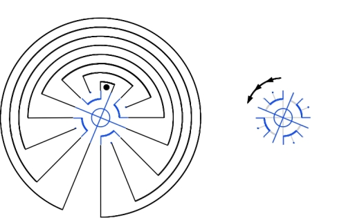 The Cretan labyrinth in anticlockwise rotation