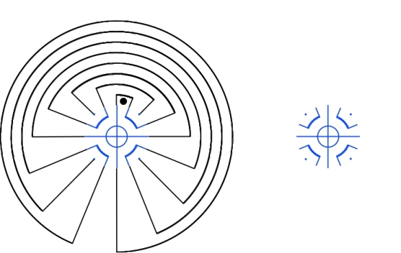 The Cretan labyrinth in clockwise rotation