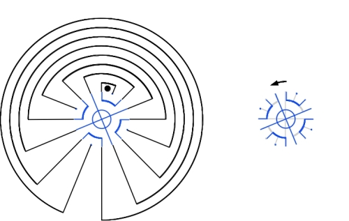 The Snail Shell labyrinth in clockwise rotation