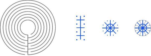 Die kleinste Keimstruktur für ein Labyrinth im MiM-Stil