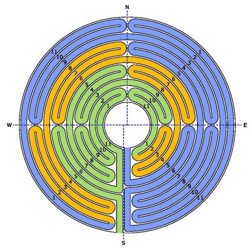The layout of the Chartres Labyrinth