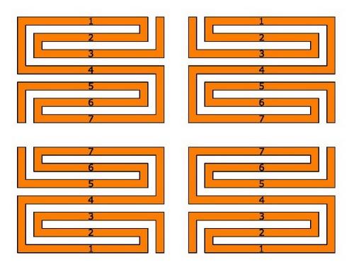 Das Diagramm für das kretische Labyrinth in vier Varianten