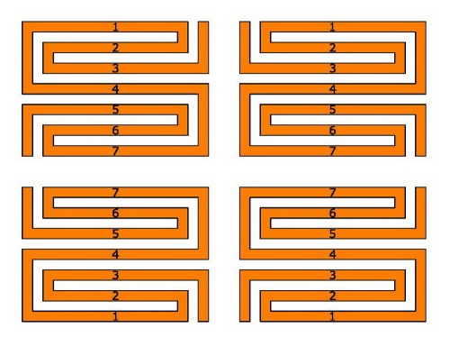 The diagram of the Classical labyrinth in four variants