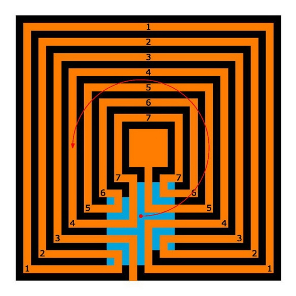 The Classical 7 circuit labyrinth in square form