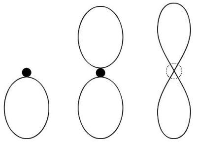 Abbildung 2. Verbindung der Teil-Keimstrukturen