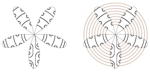 Abbildung 4. Keimstruktur für den Ariadnefaden