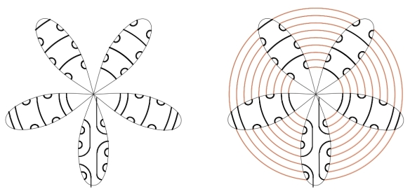 Figure 4. Seed Pattern for the Ariadne's Thread