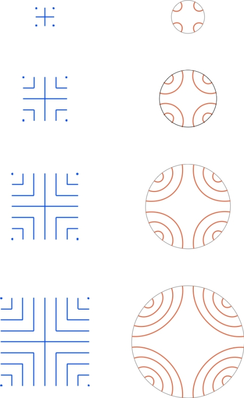 Figure 5. Seed Patterns of the Cretan Labyrinth and it's Relatives of the Vertical Line