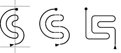 Muster Erg1